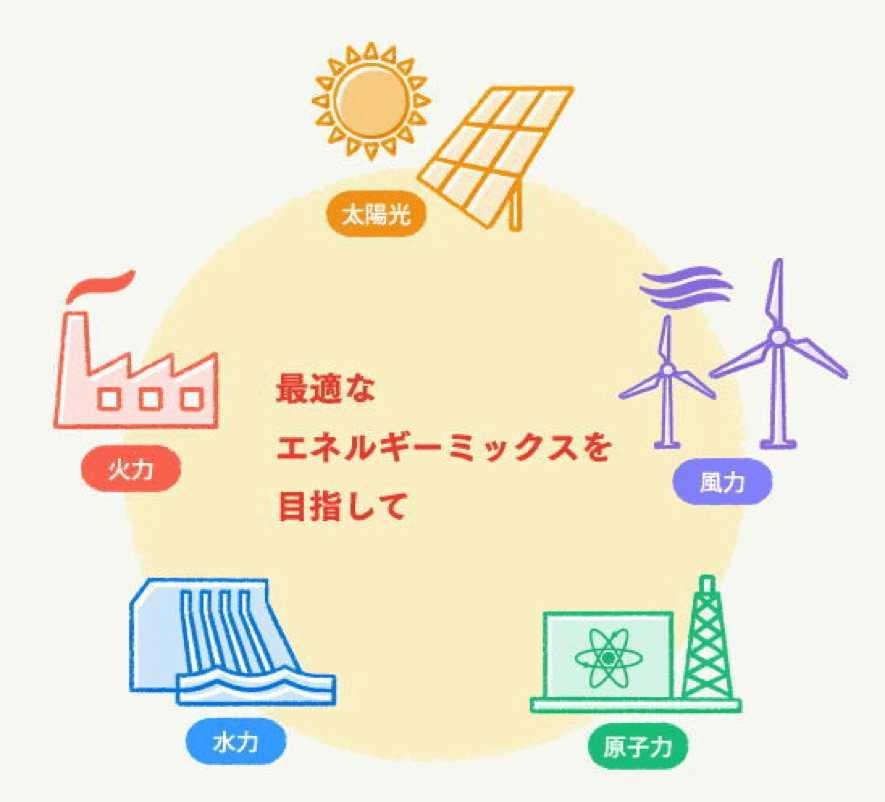 中国 電力 ライン