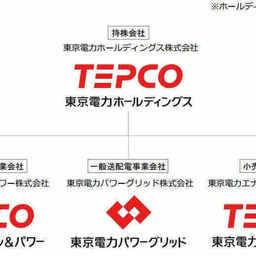 東京電力 16年より新ブランド Tepco へ 挑戦するエナジー の目指す方針 Enepi エネピ