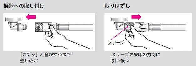 ガス炊飯器の取り付け方法